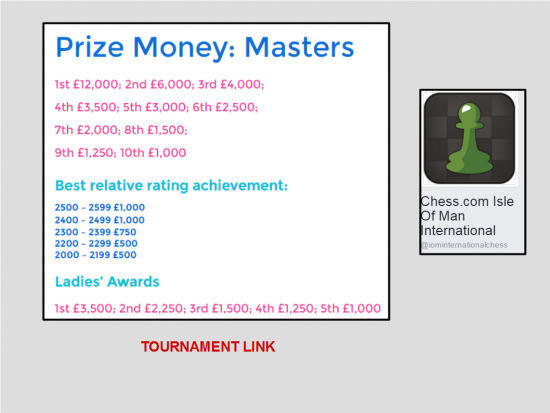 spraggett on chess iom